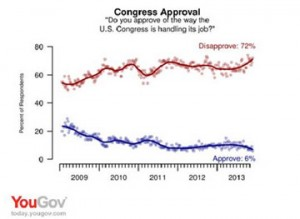 US-Congress-Approval